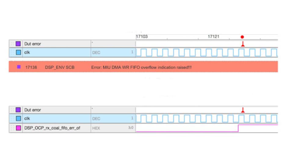 Bild 4: Cogita hebt die Fehlermeldung zu ihrer Proklamationszeit hervor. Dabei wird das Prüflingsbit im selben Zyklus wie in der Protokolldatei verortet.