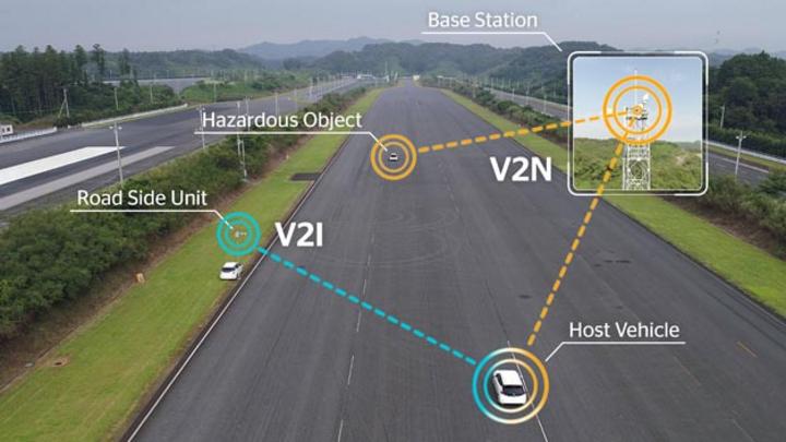 Continental, Ericsson, Nissan, NTT Docomo, OKI und Qualcomm Technologies bündeln ihre Kräfte und führen erfolgreich Cellular-V2X-Feldversuche durch.
