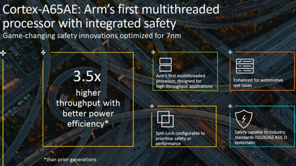 Um große Datenmengen schnell zu verarbeiten hat ARM den Prozessorkern Cortex-A65AE entwickelt.