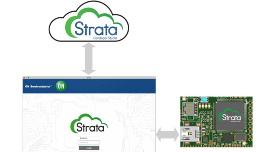 Ein Entwicklungswerkzeug für alle Arten von ICs und Entwicklungskits: Strata Developer Studio