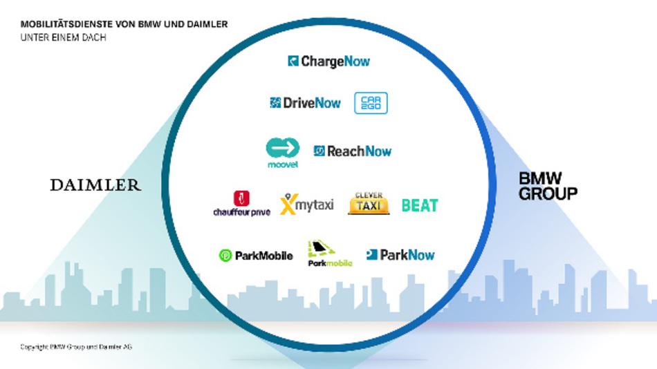 BMW und Daimler schaffen ein ganzheitliches, intelligentes und nahtlos verknüpftes Ökosystem an Mobilitätsdiensten mit CarSharing, Ride-Hailing, Parking, Charging und Multimodalität für eine nachhaltige urbane Mobilität.