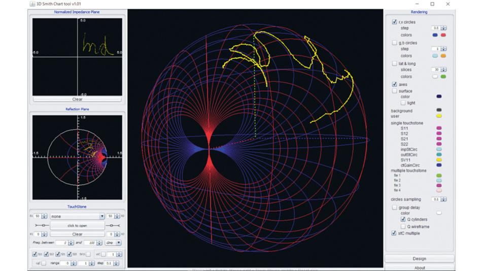 Bild 2.  Eine induktive passive Impedanz im ersten Quadranten der Eingangsimpedanz-Ebene wird von der Software auf die 3D-Kugeldarstellung übertragen. Hier befindet sich die Refexionsfaktorkurve auf der nördlichen Halbkugel (passiv) im östlichen Bereich (induktiv).