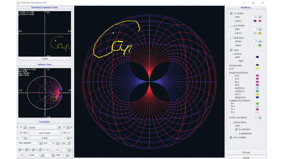 Bild 1. Ein vom Anwender gezeichneter Reflexionsfaktor (links oben) einer Impedanz im vierten Quadranten – rechter Teil der Eingangsimpedanz-Ebene (passiv) im kapazitiven Bereich – wird von der Software in das traditionelle Smith-Diagramm (2D) übertragen (links unten) und auf die Riemannsche Zahlenkugel (rechts). Dort wird der Impedanzverlauf nördlich (passiv) und westlich (kapazitiv) abgebildet.