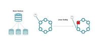IoT Daten Logistik