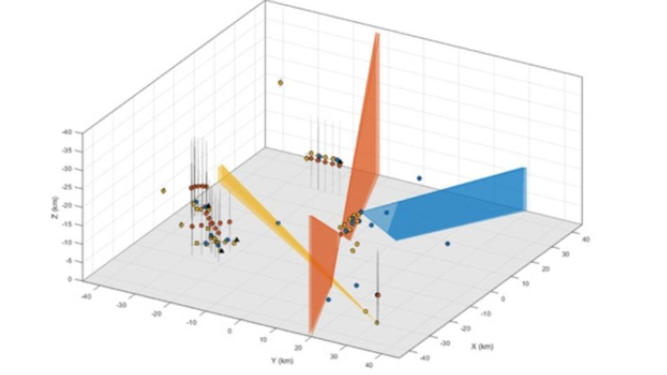 Generierung einer Radardetektion mit verschiedenen Sensoren mit MathWorks Sensor Fusion and Tracking Toolbox.