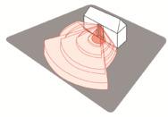 Bild 1: Bei manchen Bewegungsmelder lässt sich die Reichweiten der Sensoren individuell einstellen.
