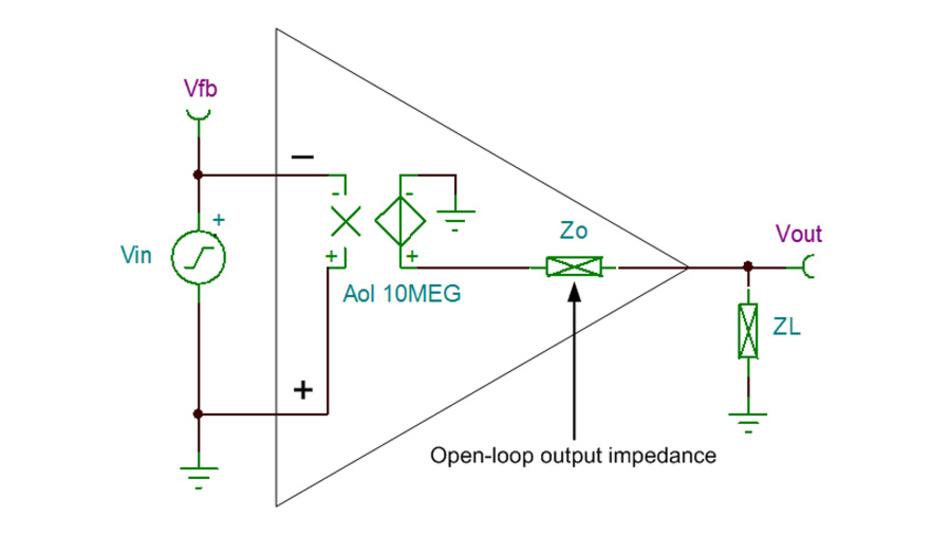 Bild 24. Vereinfachtes Kleinsignal-Modell eines Operationsverstärkers ohne Rückkopplung mit der Ausgangsimpedanz ZA0.