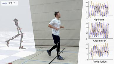 Die Smart Pan erfasst die Körperbewegungeno hne Magnetometer.