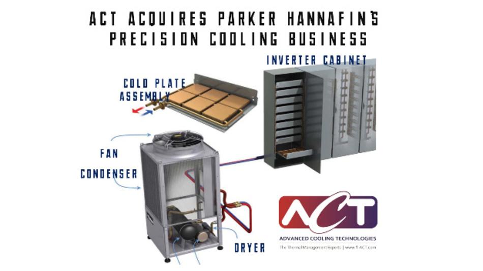 ACT übernimmt die Sparte Precision Cooling von Parker Hannifin.