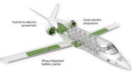 So sieht das hybrid-elektrische Flugzeug von Zunum Aero aus, das ab 2022 ausgeliefert werden soll.