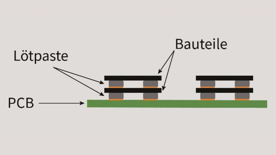 Bild 3: Die Montageart Package-on-Package ist beim Jetting möglich, da sich der Düsenkopf auf der Z-Achse bewegen kann.