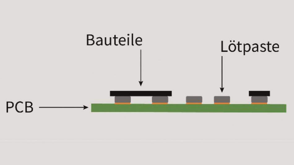 Bild 4: Beim Jetting lässt sich auch auf eine teilweise schon bestückte Leiterplatte Lötpaste auftragen.
