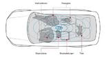 Die präzise Innenraumüberwachung der Sensorsysteme von Brose und Vayyar ermöglicht einen zuverlässigen Kollisionsschutz für automatische Verstellfunktionen sowie weitere Anwendungen wie Airbagsteuerung oder Diebstahlschutz.