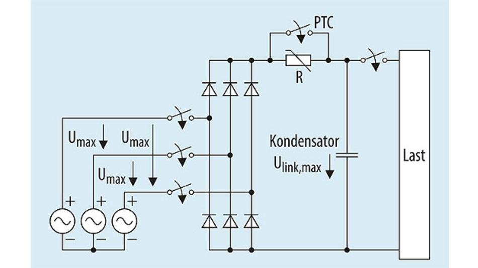 Bild 6. Gleichstrom-Zwischenkreis eines Drei-Phasen-Systems mit Ladestrombegrenzung durch einen PTC-Thermistor.
