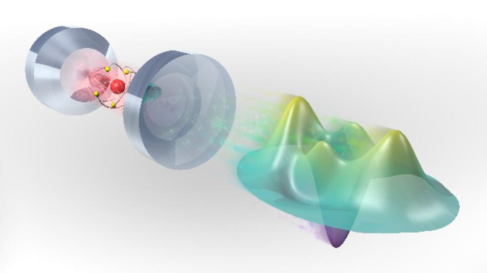 Ein Atom wird im Resonator zwischen zwei Spiegeln gefangen (links). Ein reflektierter Lichtpuls ist mit dem Atom verschränkt und kann als überlagerter Katzenzustand frei fliegen (rechts).