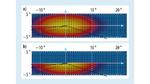 Beliebiges Vollstrahl- (a) und Abblendlichtmuster (b), basierend auf den vier Eviyos-LEDs mit je 1.024 Pixeln