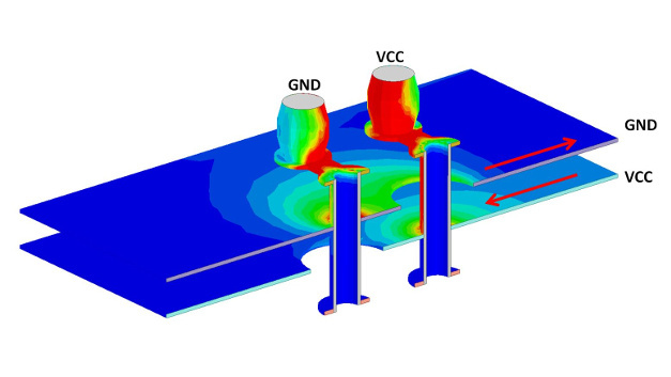 Bild 5: AC-Stromverteilung im Bereich der Pins eines ICs. Hier wird Strom, der in den Versorgungslagen von rechts kommt durch Vias und Lötkugeln zum IC geleitet. Die Wirbelstromeffekte sind gut sichtbar.