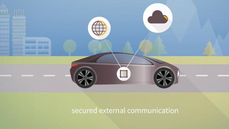 Volkswagen nutzt das Optiga TPM 2.0 von Infineon, das die Kommunikation des Fahrzeugs mit der Außenwelt schützt.