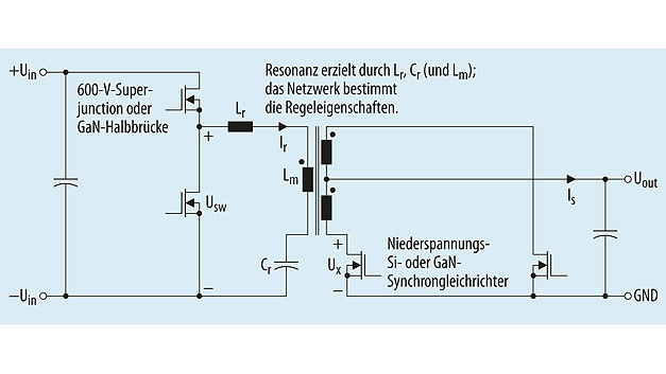 Bild 4. GaN-basierte, resonante LLC-Topologie.