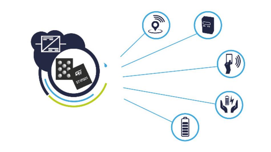Der Abwärtswandler ST1PS01ist für IoT-Geräte geeignet.