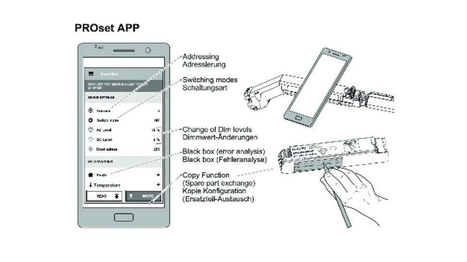 Bild 2: Funktionsweise PROset App auf Smartphone/Tablet.