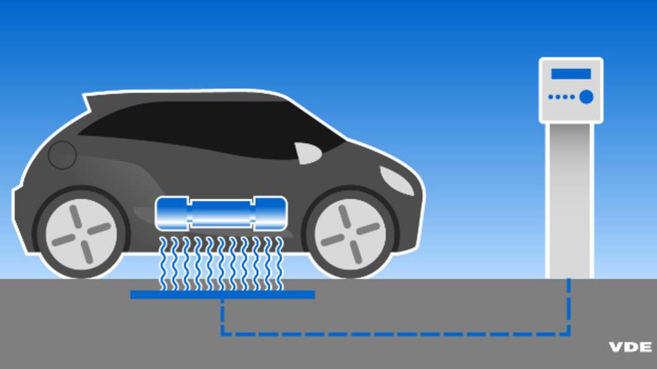 Mit der neuen Task Force »Intelligente Ladeinfrastruktur im Zeitalter der Digitalisierung« will VDE|ETG, die Ladeinfrastruktur für Elektrofahrzeuge energie- und netzwirtschaftlich optimieren und Vorschläge zur Ausgestaltung erarbeiten.