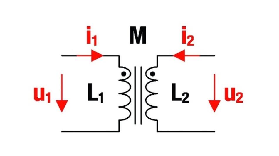 Bild 2: Schaltbild eines Transformators beziehungsweise einer gekoppelten Induktivität.