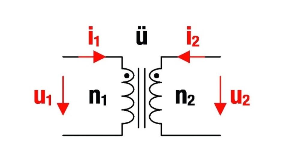 Bild 3: Schaltbild des idealen Transformators beziehungsweise der idealen gekoppelten Induktivität.