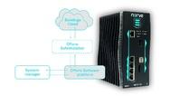 Industrial-IoT-Platform Nerve, TTTech