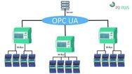 CMD68-103-Zähler von PQPlus