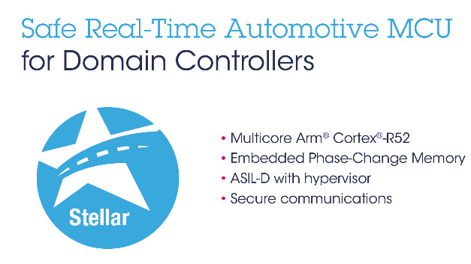 Erste Cortex-R52 Automotive-Mikrocontroller mit chipintegriertem nichtflüchtigem Speicher für Echtzeit-Multicore-Performance.