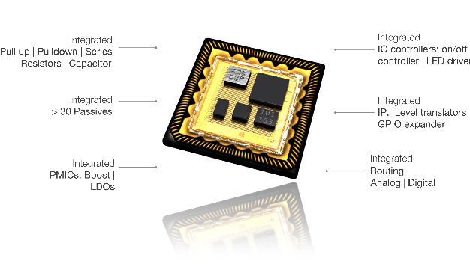 Mit der zGlue Integration Platform (ZiP) will zGlue das Design von SoCs auf Basis von Chiplets von Grund auf neu auslegen.