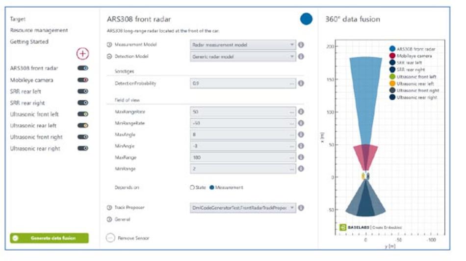 Der Data Fusion Designer ermöglicht die schnelle, grafische Entwicklung von komplexen Datenfusionsanwendungen.