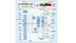 STGAP1AS zur Gate-Ansteuerung von Power-MOS- und SiC-Transistoren mit 4 kV Isolationsspannung