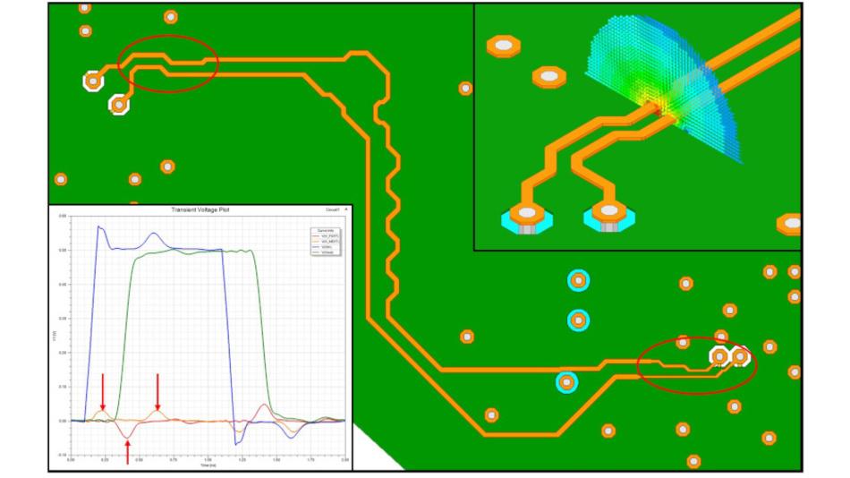 Bild 1: Das Übersprechen zwischen zwei Leitungen findet vermehrt in den Bereichen mit geringem Bahnabstand statt. Das veränderliche magnetische Feld (rechts oben) bewirkt eine induktive Kopplung zwischen den Leitungen, ähnlich gibt es eine kapazitive Kopplung. Links unten sind die Signale dargestellt. Das NEXT-Signal zeigt zwei Maxima, die durch zwei Pfeile gekennzeichnet sind. Das FEXT-Signal verläuft hingegen sehr konzentriert.