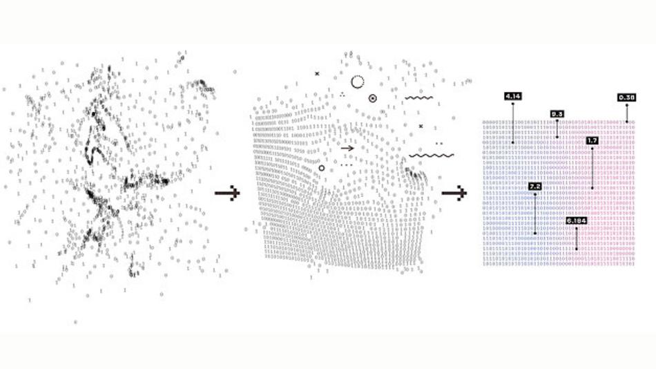 Maschinelles Lernen in automatisierten Anwendungen müssen Echtzeit-Fähigkeit und IP-Schutz haben.