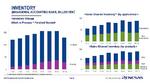 Renesas-Reaktion auf Nikkei-Meldung