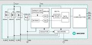 MAX30101-Blockdiagramm