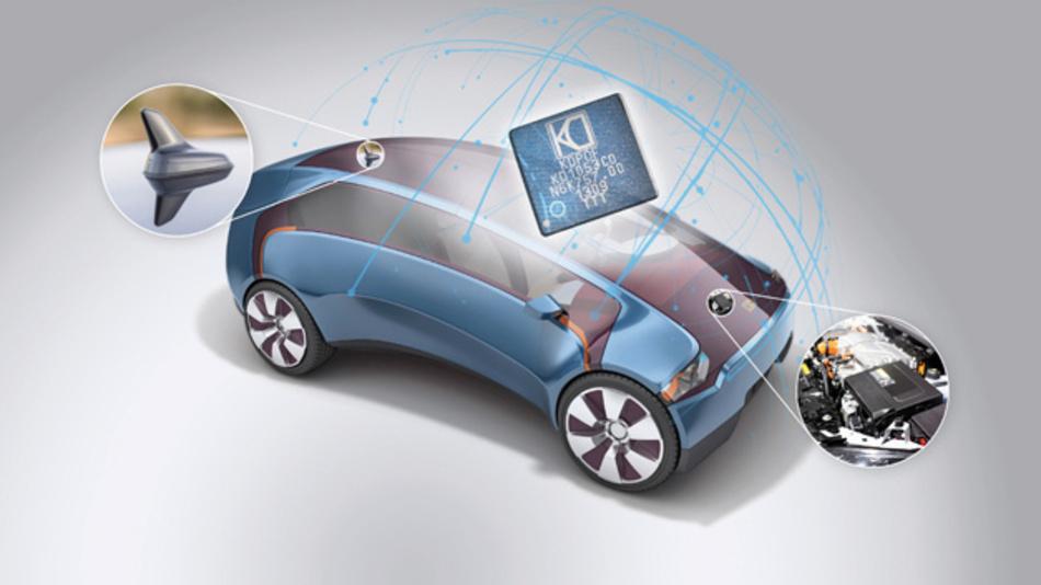 KDPOF bietet eine vollständige POF-Lösung zur nahtlosen Integration in das Bordnetz im Fahrzeug.