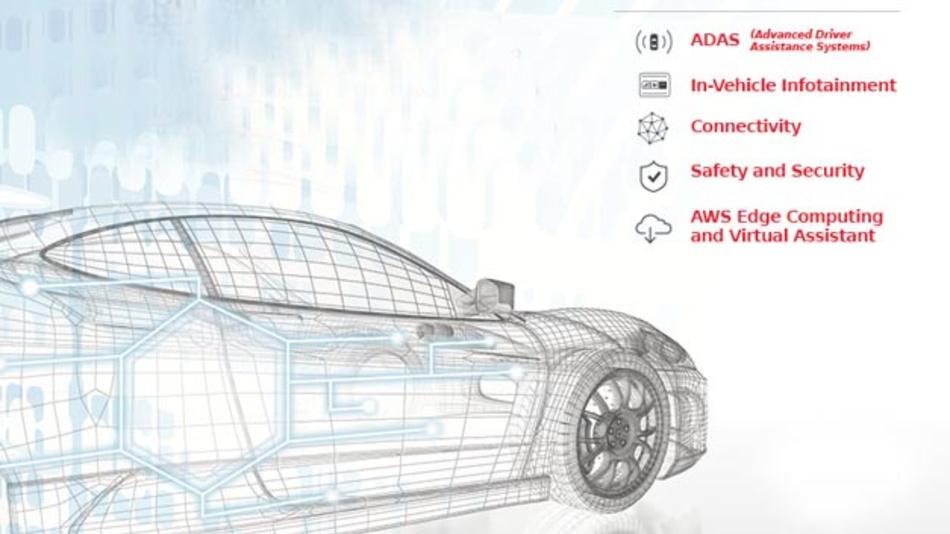 Molex, Accenture und Amazon Web Services entwickeln gemeinsam eine Edge-Computing-Lösung für autonome Fahrzeuge.