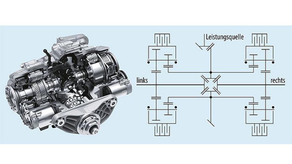Bild 1. Links-/Rechts-Überdrehzahlmodulation beim Ansatz von ZF.