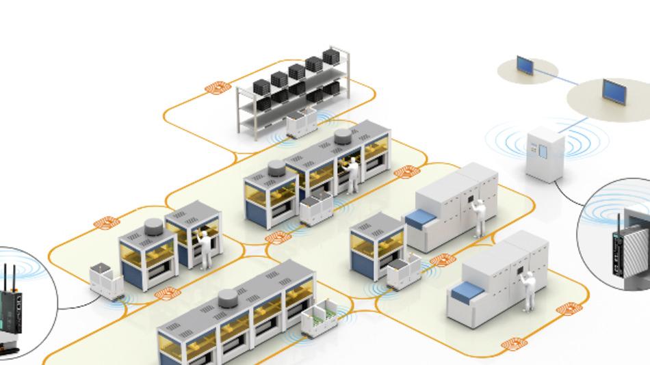 Eine moderne Produktionsstätte mit Fertigungsinseln, fahrerlosen Transportfahrzeugen und geeigneten Komponenten für deren drahtlose Kommunikation