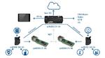 Das SPS-Programmiersystem wird zum IoT-Mittler