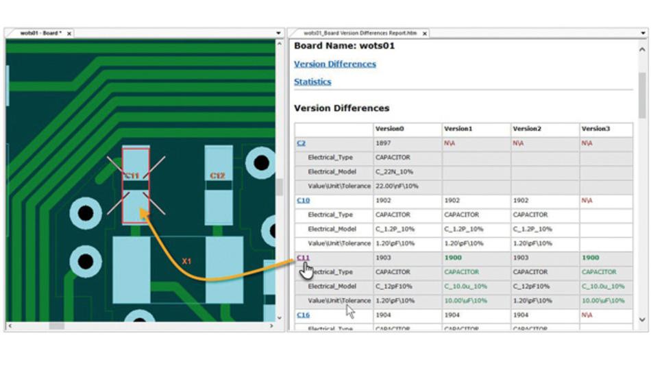 """Die Funktion """"Version Differences"""" erstellt einen Report, der die Unterschiede von Bestückvarianten aufzeigt – inklusive Hyperlinks zur grafischen Anzeige."""