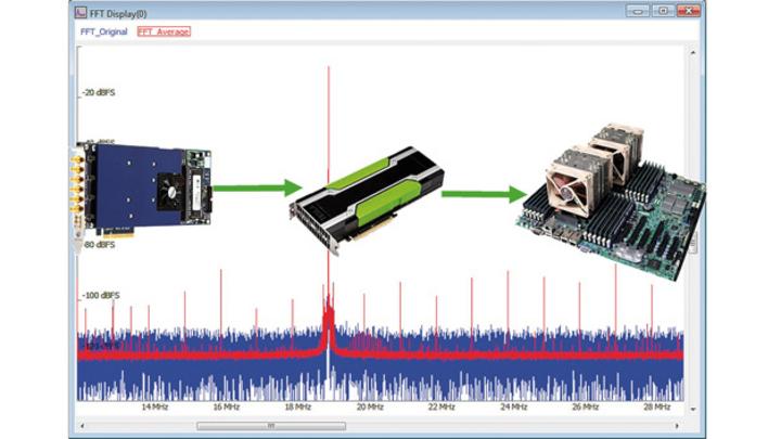 Spectrum Instrumentation