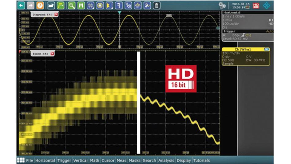 Ein Oszilloskop mit 16bit vertikaler Auflösung erlaubt die Analyse kleinster Signaldetails.