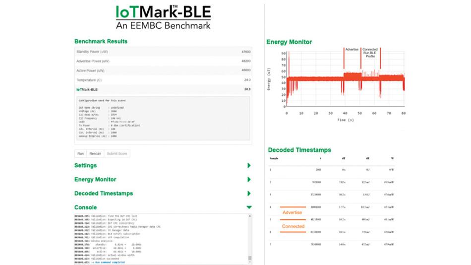 Bild 10. Ergebnis des Benchmarks IoTMark-BLE für den TC35678FSG von Toshiba bei einer Versorgungsspannung von 3V.
