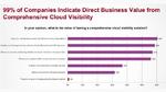 Überwachungslücken in Public-Cloud-Umgebungen