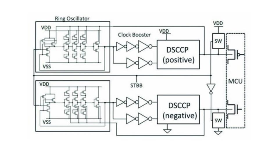 Bild 4: Der Schaltungsblock, über den die negative Vorspannung bis zu -2 V generiert wird.