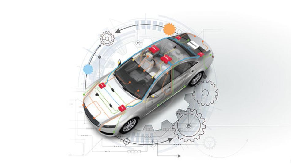 Die vernetzte 10-Gbit/s-Hochgeschwindigkeits-Ethernent-Plattform  bietet im Automobilbau eine zentrale Anwendung mit Systemskalierbarkeit, Sicherheit und Netzwerkverkehr.